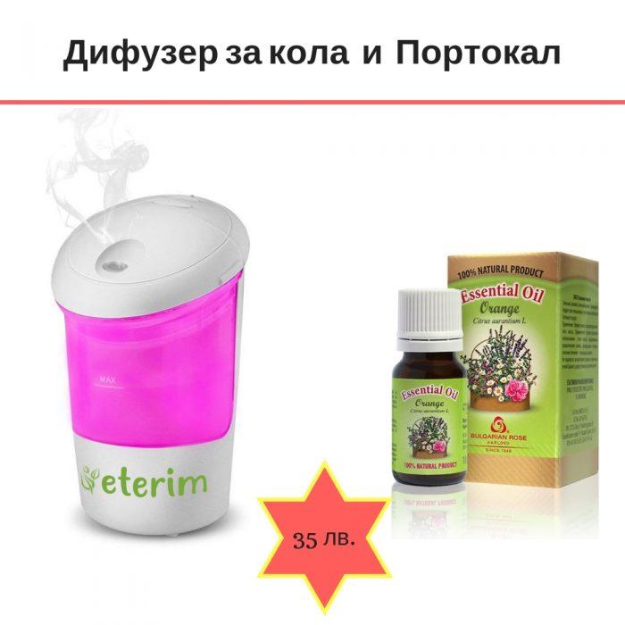 Дифузер за кола с етерични масла Портокал Eterim