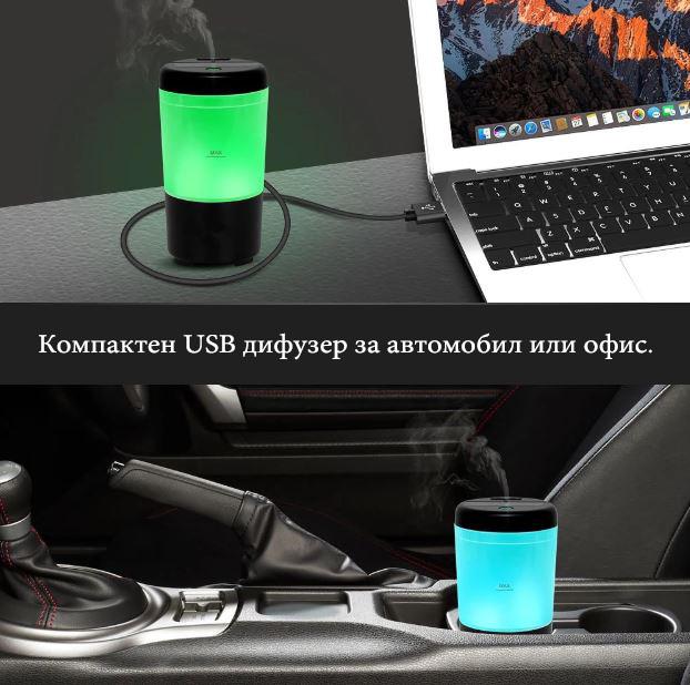 Дифузер за кола ETERIM mobile