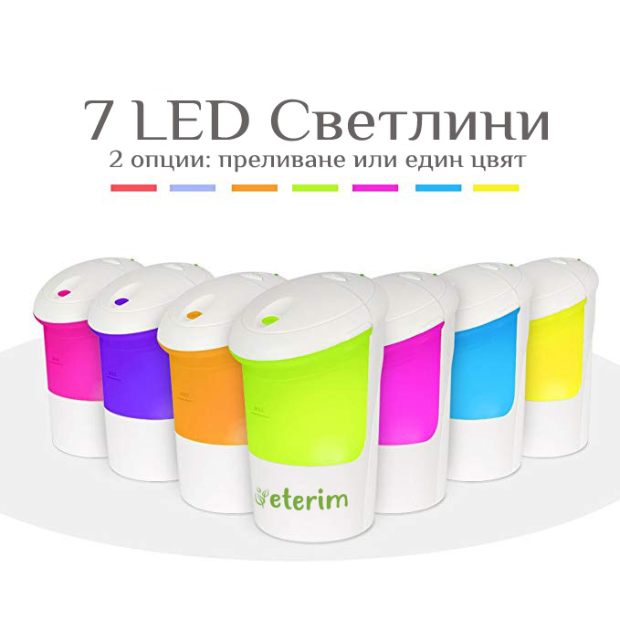 7 LED светлини за дифузер за кола с етерични масла за ароматерапия Eterim Mobile