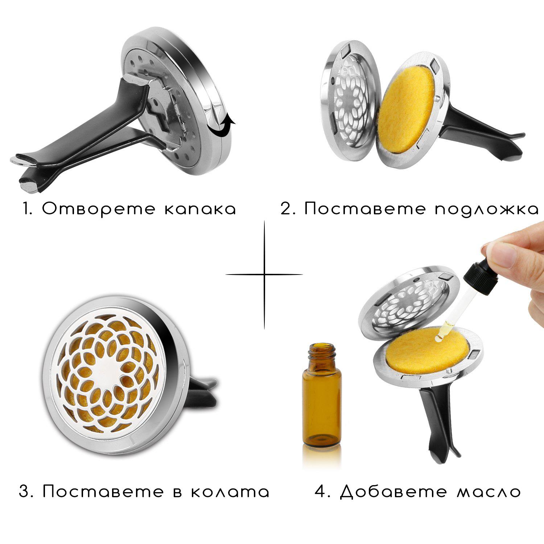 Ароматизатори за кола с етерични масла ETERIM