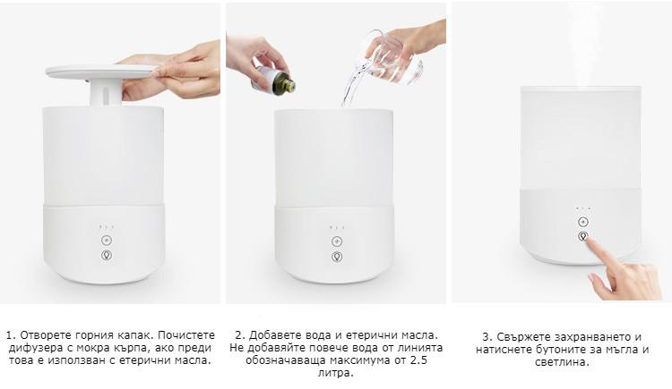 Овлажнител за въздуха с етерични масла ЕТЕРИМ